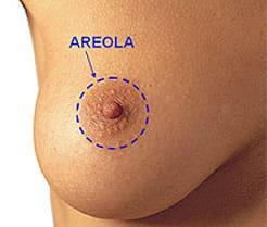 Micropigmentación Oncológica y paramédicas